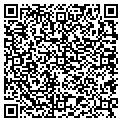 QR code with Richardson Residential SE contacts