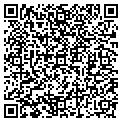 QR code with Cavallaro Group contacts