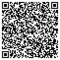 QR code with Etiquette Connection contacts