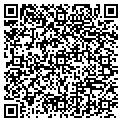 QR code with Lubi's Hot Subs contacts