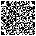 QR code with Shirleys Mother Goose Day Car contacts