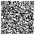 QR code with Richardson Farms contacts