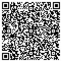 QR code with Battery Technologies Intl contacts