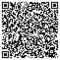 QR code with Southeast Wholesale Spc contacts