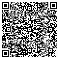 QR code with Sharon K Gaza Massage Thrpst contacts