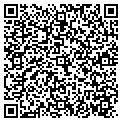 QR code with Saint Johns Thrift Shop contacts