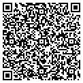 QR code with Horvath Assoc Inc contacts