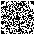 QR code with Boulevard Media Inc contacts
