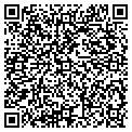 QR code with Starkey Road Inc Auto Parts contacts