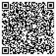 QR code with Closet Center contacts