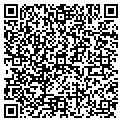 QR code with Analytica Group contacts
