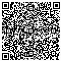 QR code with Patranell Pamela Winkler An contacts