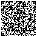 QR code with All Florida Land Title Co contacts