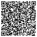 QR code with Richard Eimers PA contacts