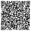 QR code with Duvalls Lloyd Garage contacts