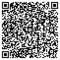 QR code with City Auto Parts contacts
