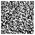 QR code with Chipper's Cuts & Curls contacts