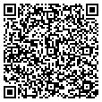 QR code with Doucet Inc contacts