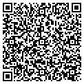 QR code with Richard Wenick Antiques contacts