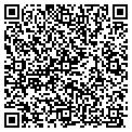 QR code with Servowatch Inc contacts