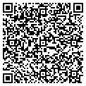 QR code with Sorima Gardens Deluxe Homes contacts