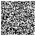 QR code with River Valley Back & Neck Clinic contacts