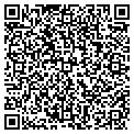 QR code with Classics Furniture contacts
