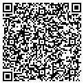 QR code with Shaw's Irrigation Repair Inc contacts