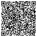 QR code with Turkell & Gervis Interiors contacts