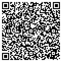 QR code with Abstract Title Services contacts