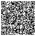 QR code with Markey's Audiovisual contacts