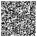 QR code with Peters Betty Gail Intr Design contacts