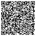 QR code with Market A Wits Partnership contacts