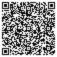 QR code with Met contacts