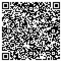 QR code with Mahan & Burkett Elevator contacts