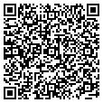 QR code with Synopsys Inc contacts