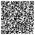 QR code with Melvyn H Fruit contacts