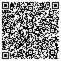 QR code with Development & Property Mgmt contacts