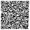 QR code with Duval Glass & Mirror Inc contacts