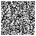 QR code with Duffer's Cafe contacts