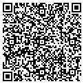 QR code with Boatloancom contacts