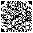 QR code with Richard Russell contacts