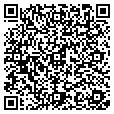 QR code with Syntricity contacts