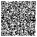 QR code with Loxahatchee Groves Water contacts