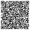 QR code with Francisco Gonzalez-Abreu MD contacts