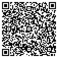 QR code with Raul's Market contacts