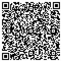 QR code with Swatches Inc contacts