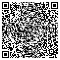 QR code with Pharmacy Network National Corp contacts