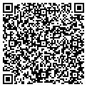 QR code with Scarola's Upholstery contacts