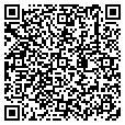 QR code with Ppms contacts